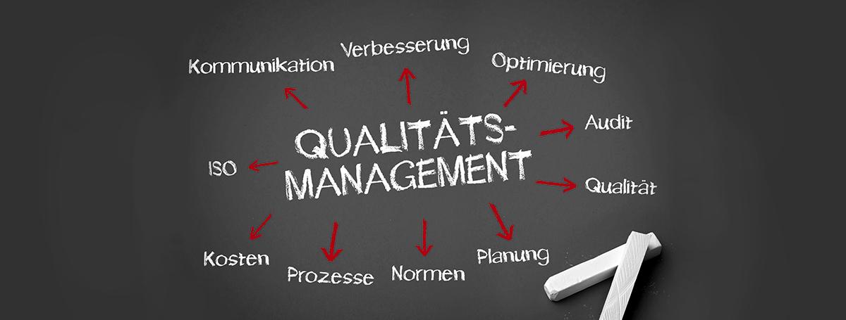 Qualitätsmanagement, ISO, Norm, Normen, Qualität, Audit, Optimierung, Kommunikation, Verbesserung